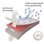 Непромокаема калъфка за възглавница от органичен памук Бежово